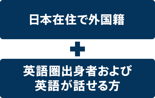 日本在住で外国籍+英語圏出身者および英語が話せる方、日本に住むアメリカ人、イギリス人、オーストラリア人などに調査・マーケティングリサーチ
